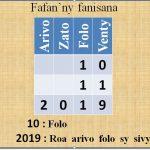 NY FOMBA FANISANA MALAGASY VAOVAO post 9 Akademia Malagasy