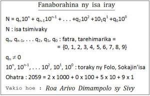FOMBA FANISANA MALAGASY VAOVAO post 12 Akademia Malagasy